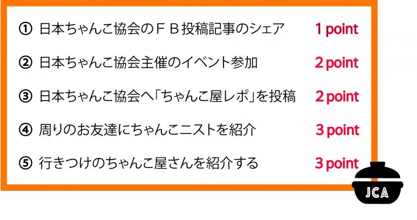 ポイント表-04