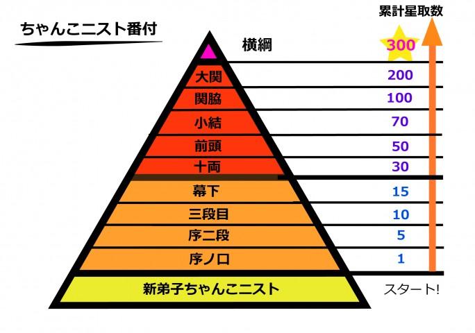 星取昇格-06